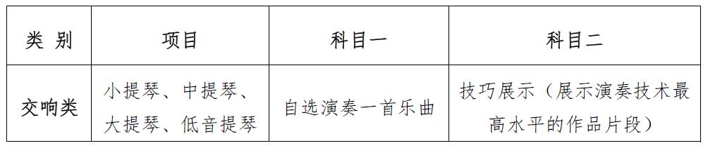 2020年华中科技大学高水平艺术团招生办法