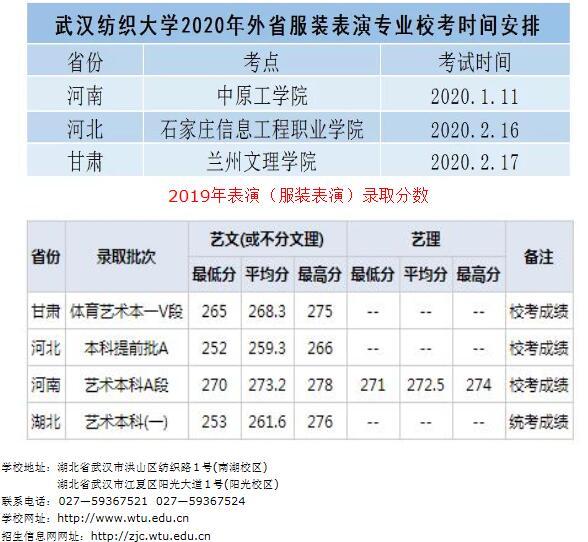 2020年武汉纺织大学表演(服装表演方向)专业招生简章