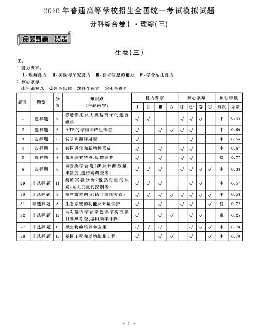 2020届河北衡水中学高三理综模拟试题答案(三)(图片版)1