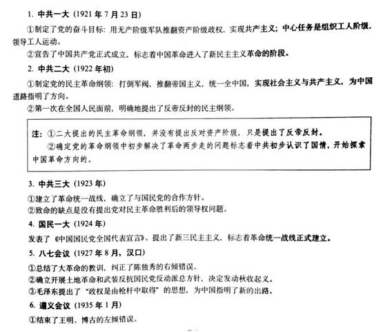 2020高考中国历史上重要的会议 1