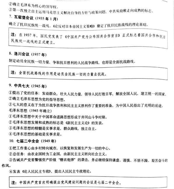 2020高考中国历史上重要的会议 2