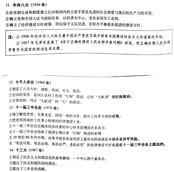 2020高考中国历史上重要的会议 3