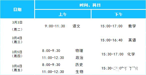 2020北京各区新高考模拟考试方案出炉1