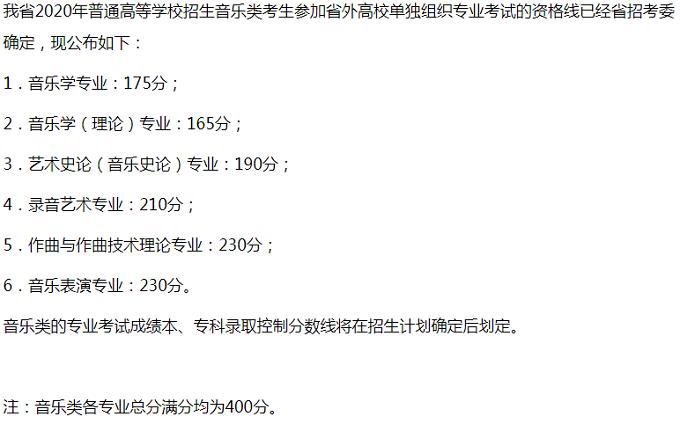 2020年四川普通高校招生音乐类考生参加省外校考资格线确定
