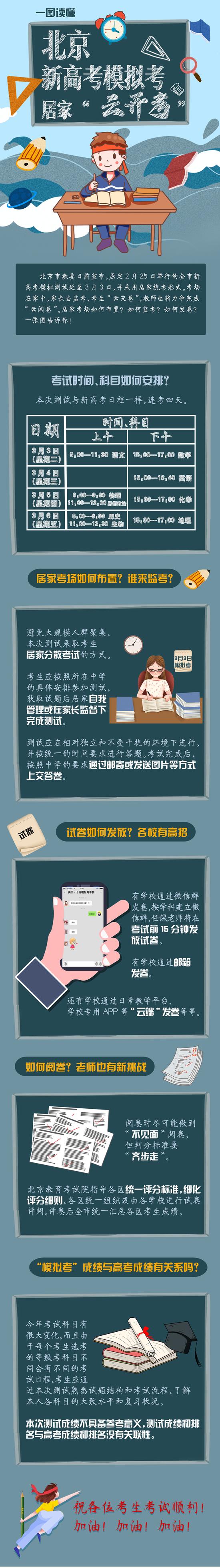 """2020一图读懂北京新高考模拟考居家""""云开考"""""""