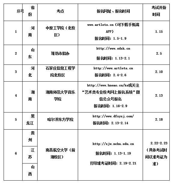 2020年南昌航空大学音乐学专业招生简章3