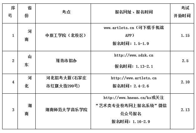 2020年南昌航空大学舞蹈学专业招生简章3