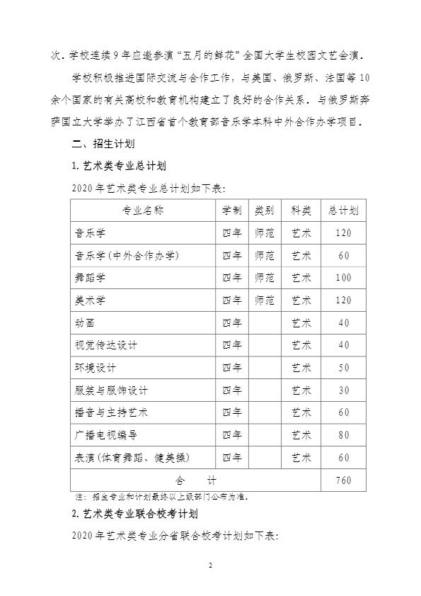 2020年赣南师范大学艺术类专业招生简章2