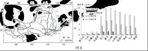 高中地理重难点区域资源开发与调配2