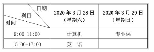 2020年天水师范学院普通高等学校专升本招生简章1