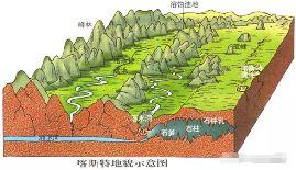 2020高考地理热点从广西发现世界级天坑群看喀斯特地貌