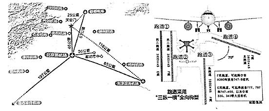 从北京大兴机场看机场区位选择