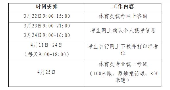 2020上海高考体育类专业统考延至4月25日进行专项技术考试暂停