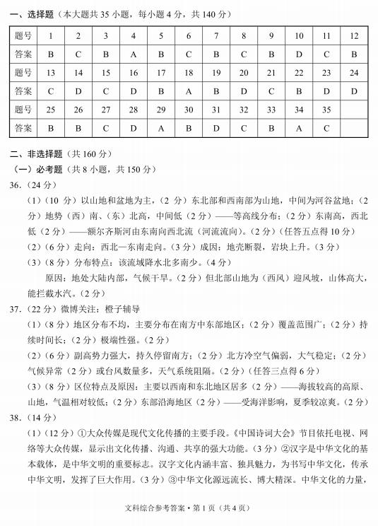 2020届重庆市巴蜀中学高三地理适应性月考试题答案1