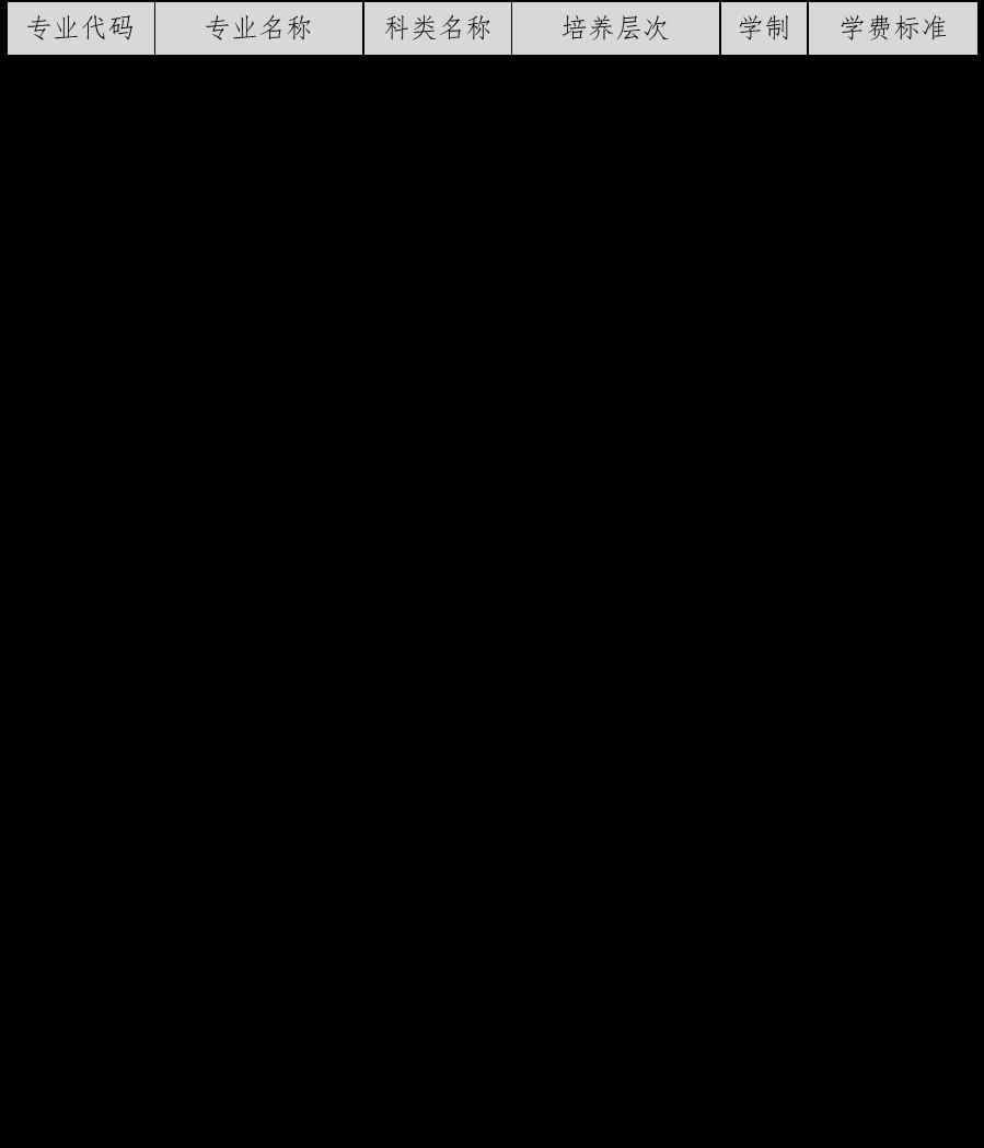 定西师范高等专科学校2020年招生章程