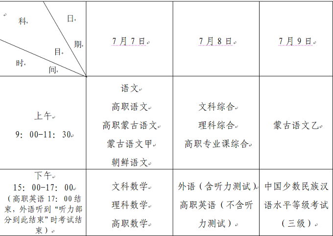 内蒙古2020年关于普通高考时间安排的通知