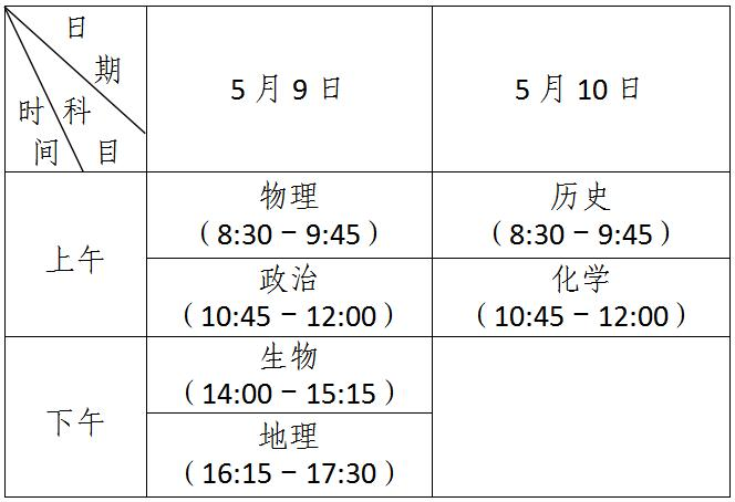2020年江苏省普通高中学业水平测试必修科目考试和高职院校提前招生文化测试时间安