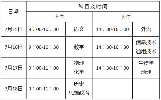 重庆市2020普通高中学业水平合格性考试报名启动