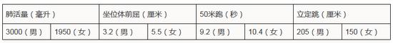 2020年华南理工大学高考强基计划招生20问20答2