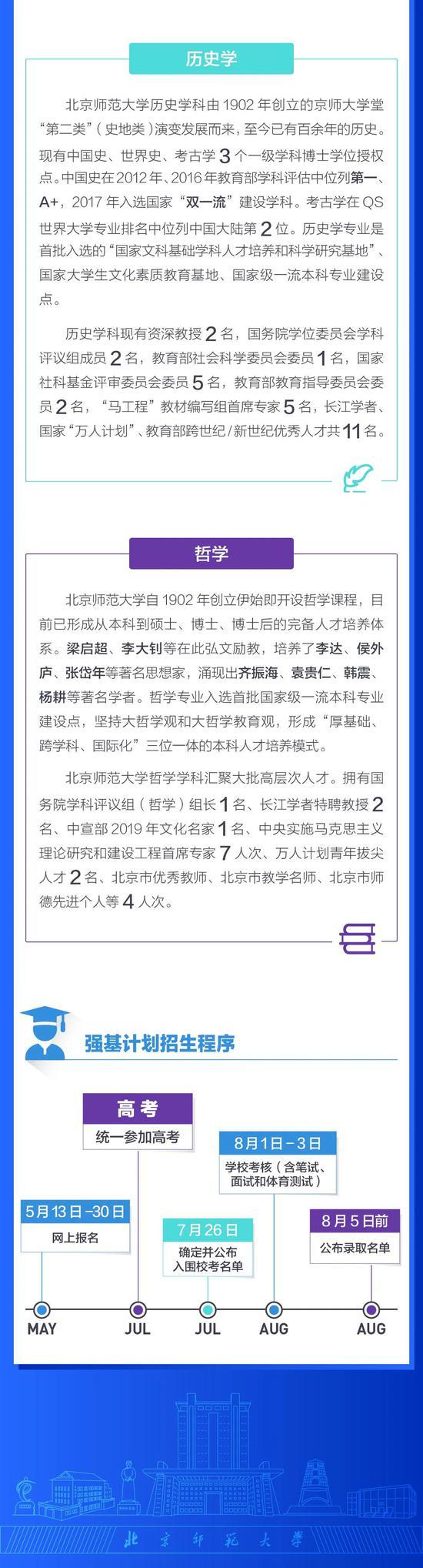 一图读懂北京师范大学强基计划
