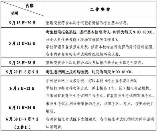 """2020山东夏季""""学考""""7月24日开考2"""