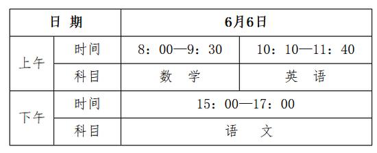 海南2020年高中学业水平合格考语数外考试时间及地点