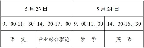 2020年江苏省普通高校对口单招文化统考本周末开考