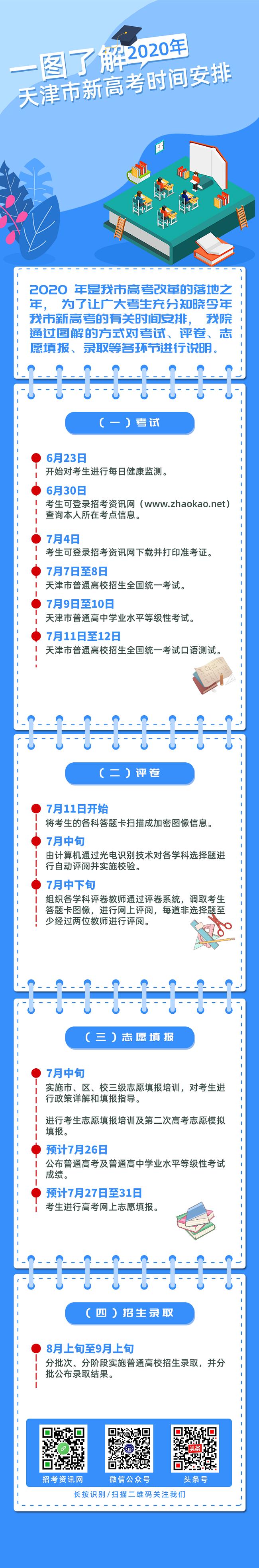 2020年天津新高考时间安排