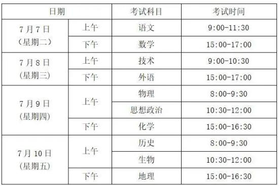 浙江2020高考招生实施意见出炉