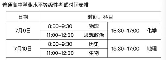 北京2020高考各时间节点明确7月25日发布成绩2