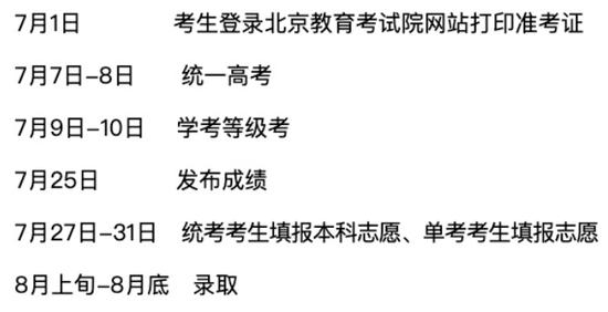 北京2020高考各时间节点明确7月25日发布成绩4
