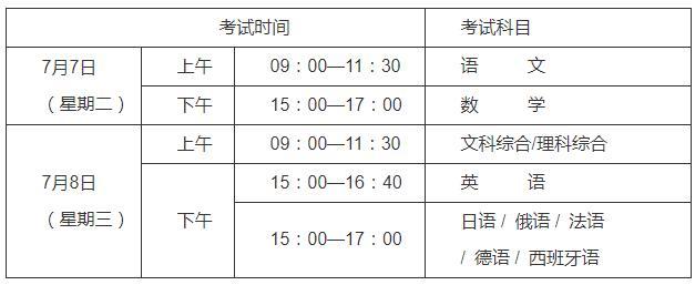 高考在即2020贵州省招生考试院特别提醒全省考生