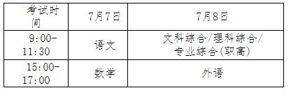 2020年湖南省普通高校招生考试问答