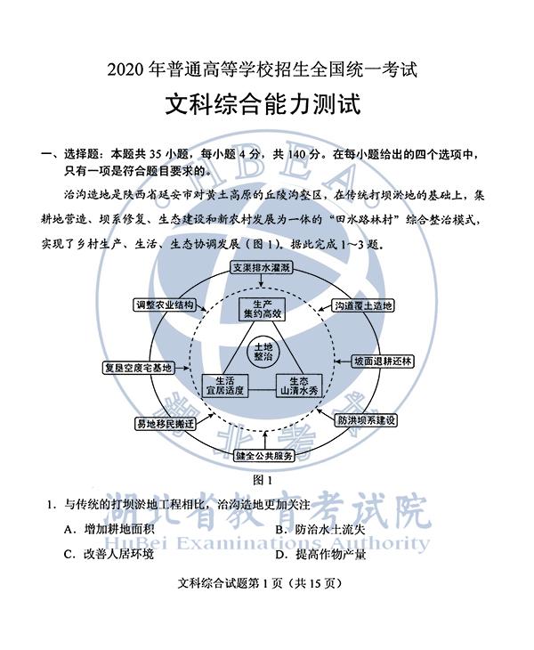 2020年安徽高考文综试题(图片版)1