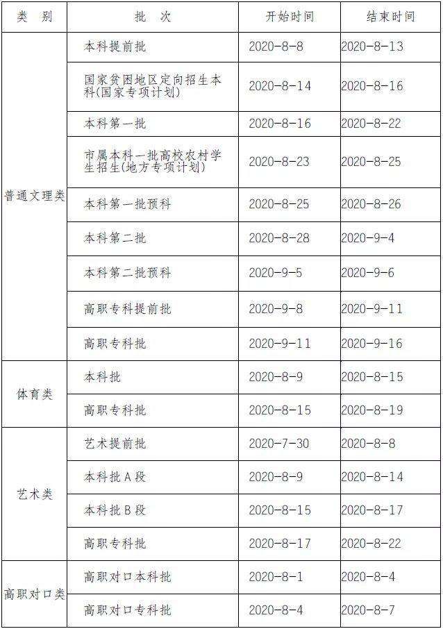 2020年重庆普通高考录取工作将于8月启动!录取进程表