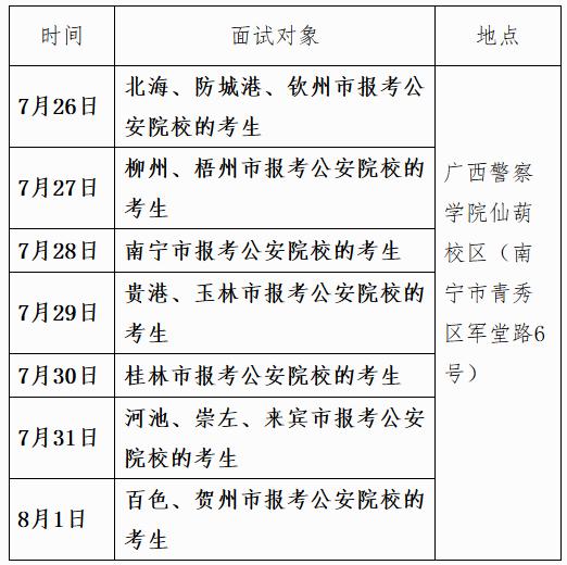 2020年广西公安普通高等院校公安专业招生工作公告