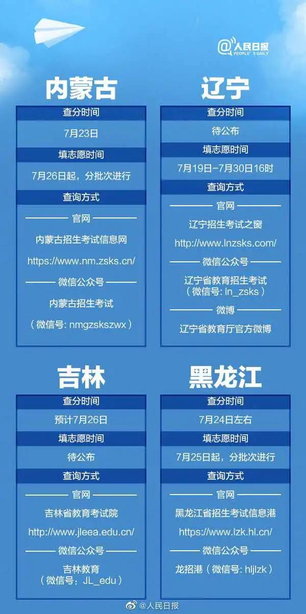 2020年31省区市查分及报志愿时间汇总2