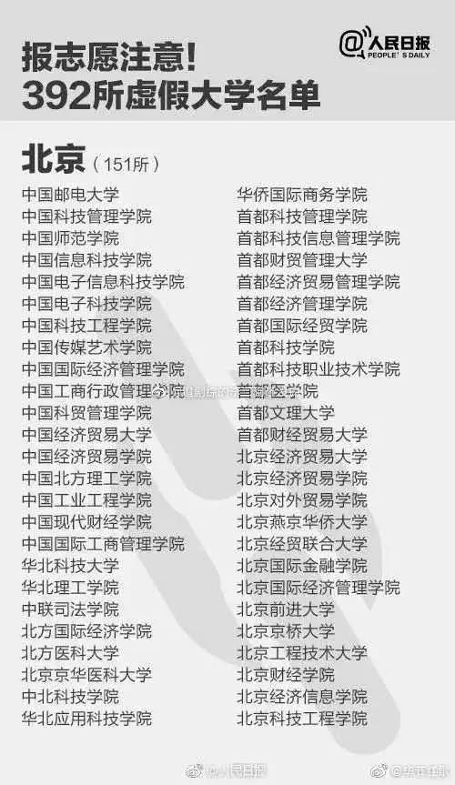 北京7月25日12时起这8种方式可查高考成绩
