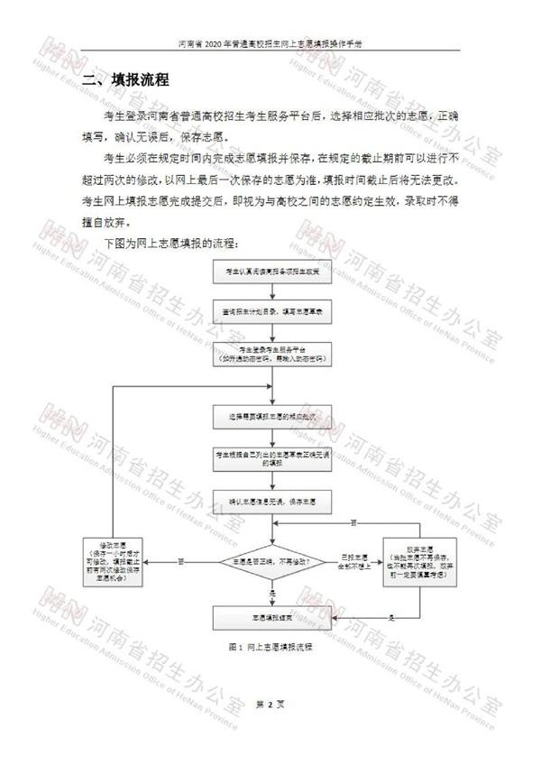 2020年河南普通高招网上志愿填报手册发布3