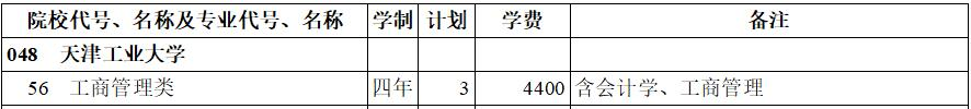 天津工业大学2020年提前单独录取国家专项(理工类)在西藏招生计划