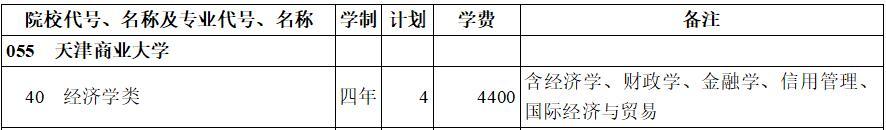 天津商业大学2020年提前单独录取国家专项(理工类)在西藏招生计划