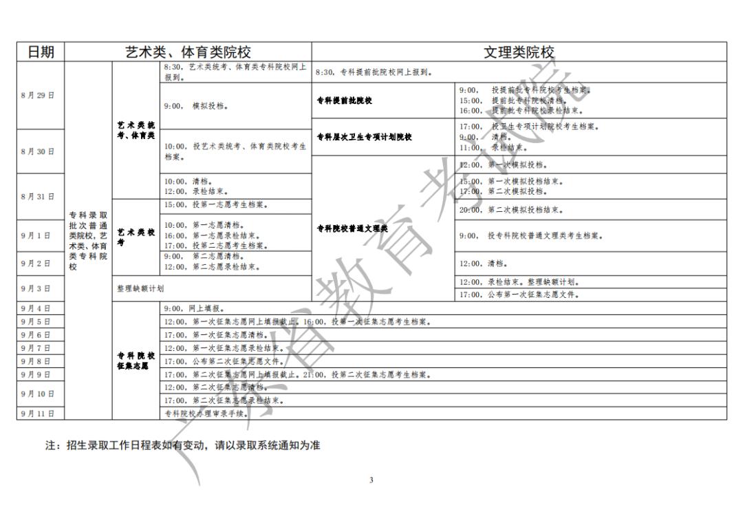 2020年广东夏季普通高校招生录取工作日程表3