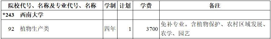 西南大学2020年高校专项(理工类)在西藏招生计划