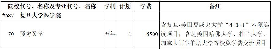 复旦大学医学院2020年高校专项(理工类)在西藏招生计划