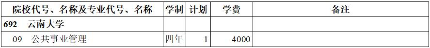 云南大学2020年高校专项(理工类)在西藏招生计划