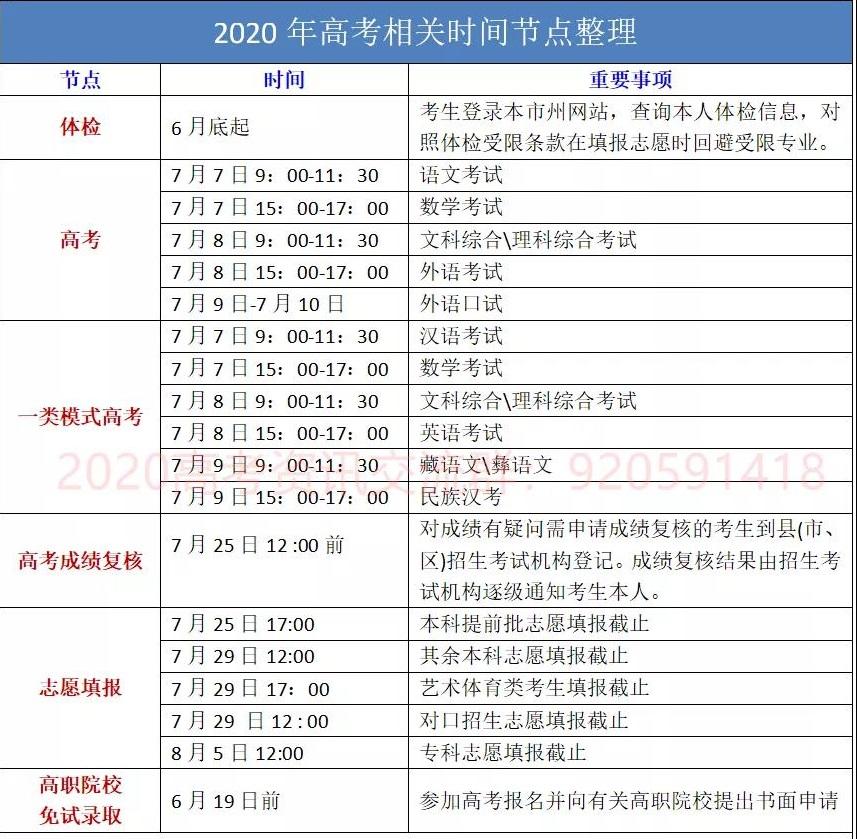 2020四川高考各批次志愿填报时间、重要节点