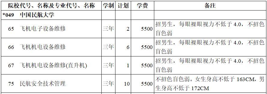 中国民航大学2020年专科三批(理工类)在西藏招生计划