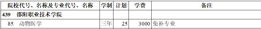 邵阳职业技术学院2020年专科三批(理工类)在西藏招生计划