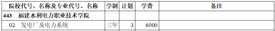福建水利电力职业技术学院2020年专科三批(理工类)在西藏招生计划