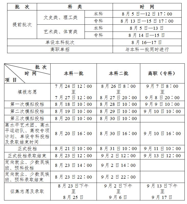 2020年陕西普通高校招生录取工作日程安排